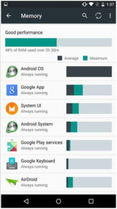 Android M RAM manager